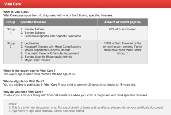PBTB PreNatal Vital Care