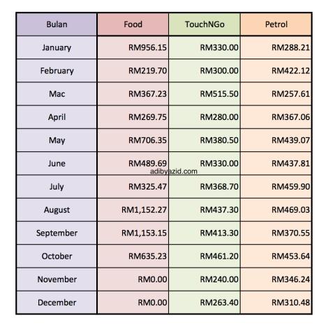 Belanjawan Bajet 2016.jpg