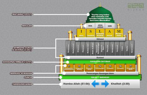Kubah Perancangan Kewangan Islam.png