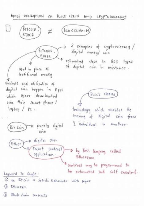 Memahami Apa Itu Bitcoin 01.jpg