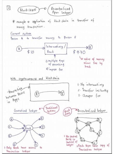 Memahami Apa Itu Bitcoin 02.jpg